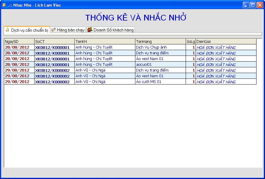 thongke nhacnho